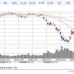来週(3/23〜3/27)の株式相場見通し〜高値期待も波乱の展開が予想されます〜