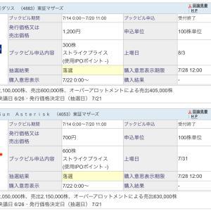 【IPO投資】2020/07:21日の抽選結果