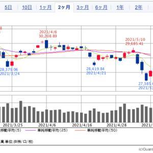 来週(5/17〜5/21)の株式相場見通し〜下値固めの展開か〜
