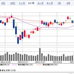 来週(6/21〜6/25)の株式相場見通し〜配当金再投資が下支えとなるか〜