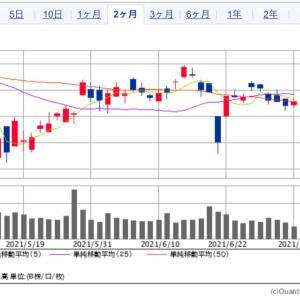 来週(7/5〜7/9)の株式相場見通し〜上値の重い展開か〜