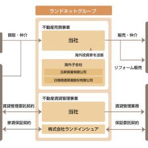 【IPO投資】2021/7:6日までの申し込み