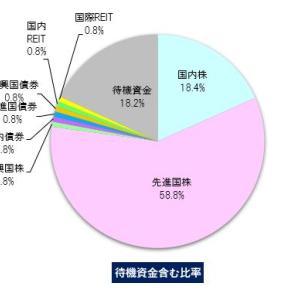 2020年3月の運用成績~為替の影響~