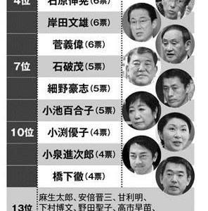 総理にしてはいけない政治家ランキング 2位に枝野氏と茂木氏