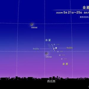 2020年双子座の新月は旧暦閏4月1日