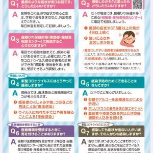 日本のコロナ患者数が増えない事に納得だわっ!