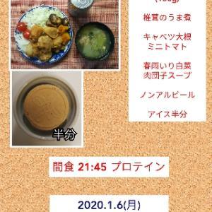 仕事始め(即帰りたい病)/57.0kg