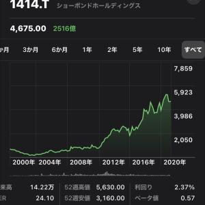個別株の購入 日本株