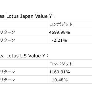 Aurea Lotus : アウレア・ロータス 脅威のプライベートファンド