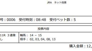 2019【府中牝馬ステークス(G2)】最終予想!