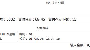2019【武蔵野ステークス(G3)】最終予想!