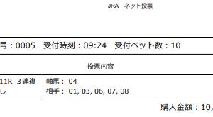 2019【デイリー杯2歳ステークス(G2)】最終予想!