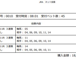 2019【福島記念(G3)】最終予想!