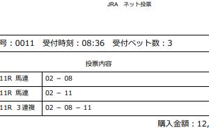2019【エリザベス女王杯(G1)】最終予想!