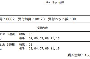 最終予想【2019中日新聞杯(G3)】