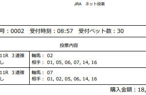 愛知杯(G3)【2020最終予想!】