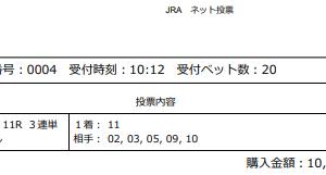 AJCC(G2)【2020最終予想!】