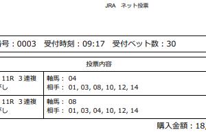 【日経賞 最終予想2020】無料で買い目公開