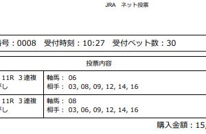 【高松宮記念最終予想2020】無料で買い目公開