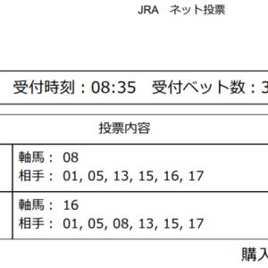【目黒記念最終予想2020】穴馬予想で高額配当!