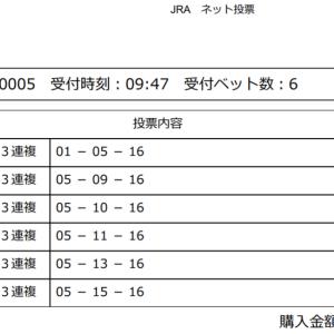 【ユニコーンステークス最終予想2020】無料で重賞買い目公開