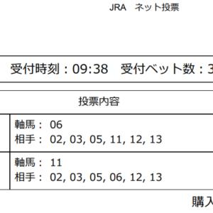 【七夕賞最終予想2020】無料で重賞買い目公開