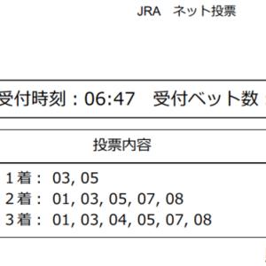 【産経賞オールカマー最終予想2020】無料で3連単予想を公開!