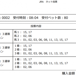 【京都大賞典2020最終予想】無料で3連複・3連単買い目公開