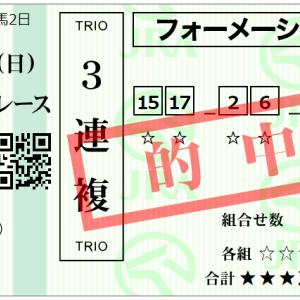 【偏差値的重賞回顧2020】10月第2週(10・11日)