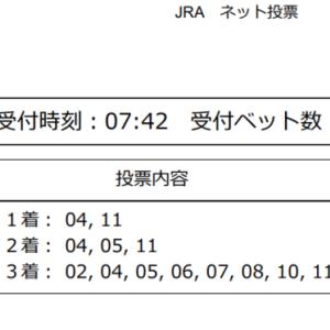 【富士ステークス最終予想2020】無料で3連複・3連単の買い目公開