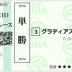 【京成杯 最終予想2021】グラディアスで勝負!