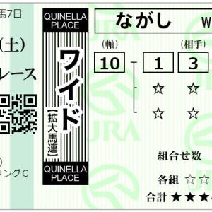 【京王杯スプリングカップ(G2)最終予想2021】勝負馬券を無料公開!