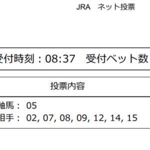 【マーメイドステークス(G3)最終予想2021】勝負馬券の買い目公開