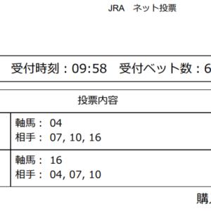 【ユニコーンステークス(G3)最終予想2021】勝負馬券の買い目公開