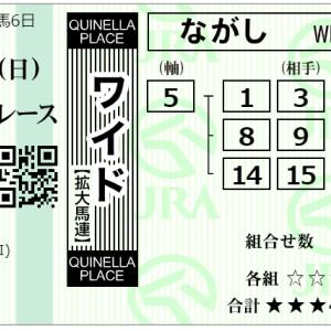 【函館記念(G3)最終予想2021】穴馬馬券の買い目公開!