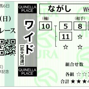 【中京記念(G3)最終予想2021】勝負馬券の買い目公開!