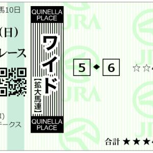 【クイーンステークス(G3)最終予想2021】勝負馬券を無料公開!