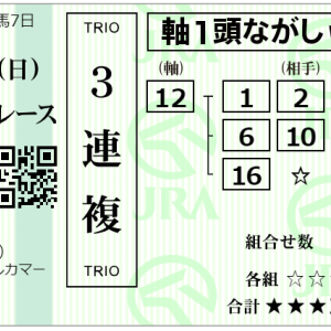 【産経賞オールカマー(G2)最終予想2021】勝負馬券を無料公開!