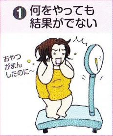 食欲が止まらない原因は?なぜ体重が増えるの?どんどん太る理由は何?新潟の女性の疑問解決ダイエット