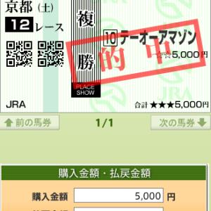 【結果】京都最終おみくじ馬券