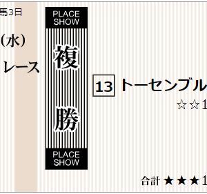 【結果】禁断の大井 東京記念