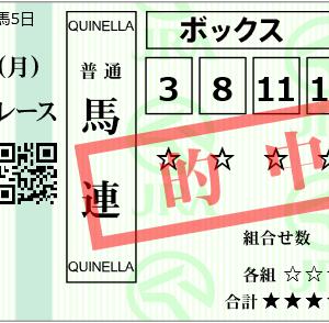 【結果】中山4R