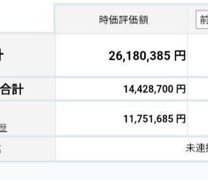 前日比+8万円