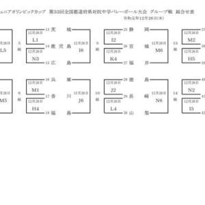 JOCジュニアオリンピックカップ  第33回全国都道府県対抗中学バレーボール大会