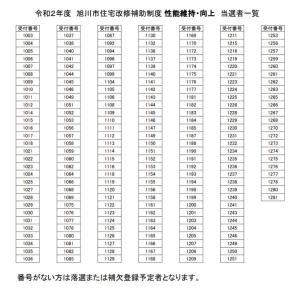 旭川市住宅改修補助制度の抽選結果が出ていますよ(^^)