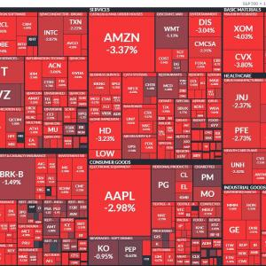 ダウが800ドル超え、今年最大の暴落!米国株の含み損はどうなった!?(怖っ)
