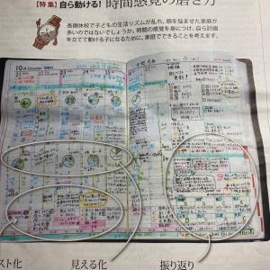週刊文春経由手帳記入