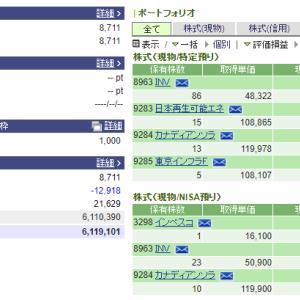 【妻の資産運用】インヴィンシブル投資法人(8963)買い増し