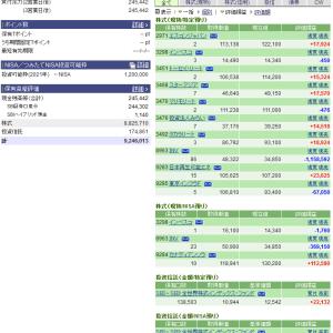 【妻の資産運用】ケネディクス商業リート投資法人(3453)を売却
