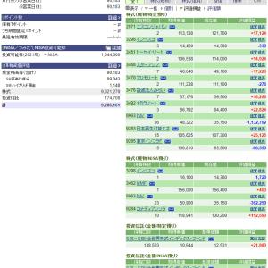【妻の資産運用】野村不動産マスターファンド投資法人(3462)を買付